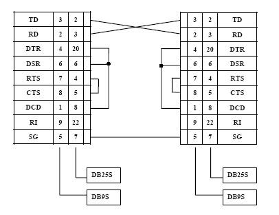 LPT). DB25S - 25-ти. Схема